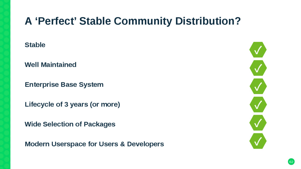 62 A 'Perfect' Stable Community Distribution? S...