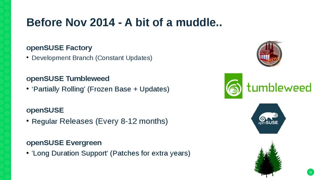 9 Before Nov 2014 - A bit of a muddle.. openSUS...
