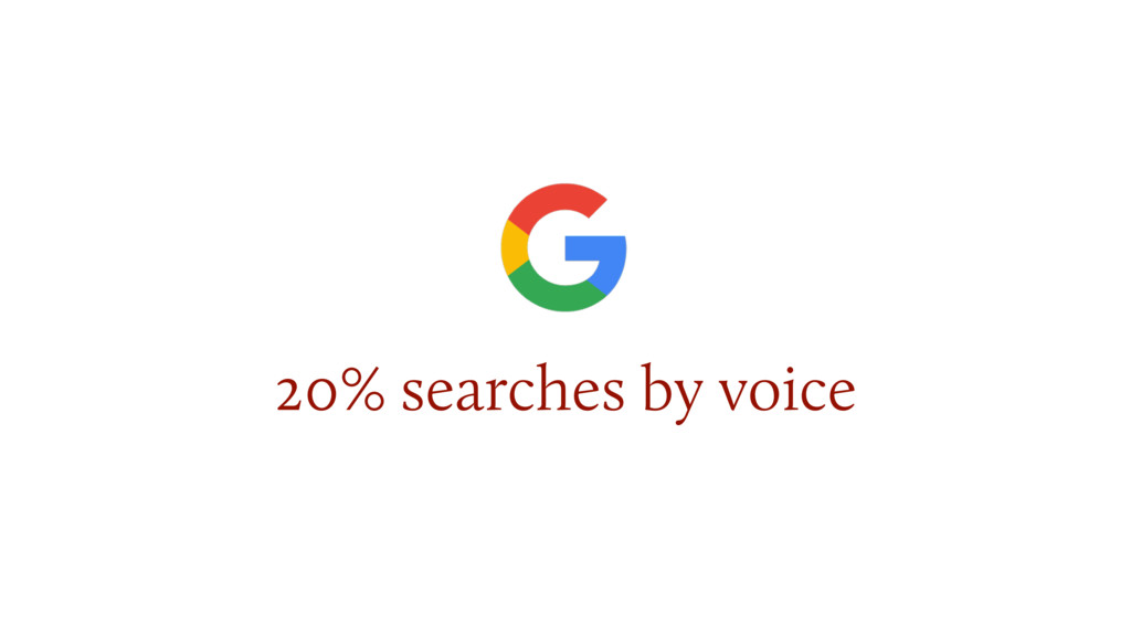 20% searches by voice