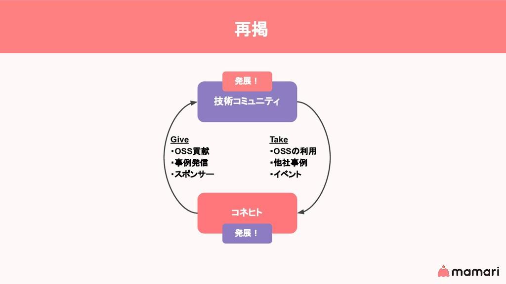 再掲 技術コミュニティ コネヒト 発展! Take ・OSSの利用 ・他社事例 ・イベント G...