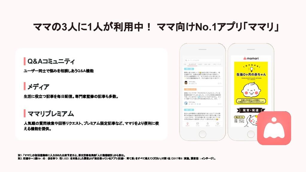 ママの3人に1人が利用中! ママ向けNo.1アプリ「ママリ」 ユーザー同士で悩みを相談しあうQ...