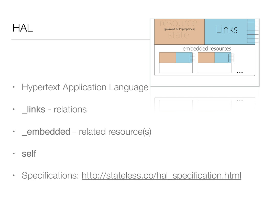 HAL • Hypertext Application Language • _links -...