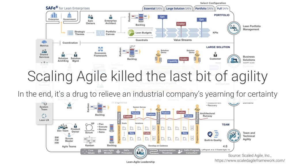 Scaling Agile killed the last bit of agility In...