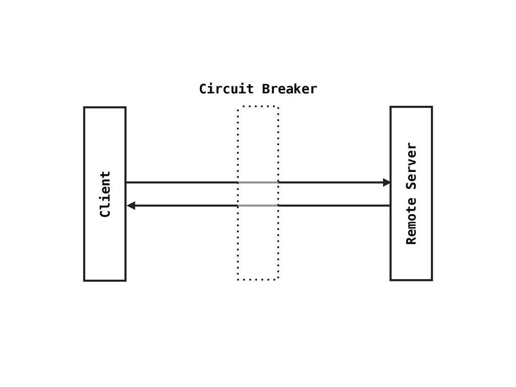 Client Remote Server Circuit Breaker