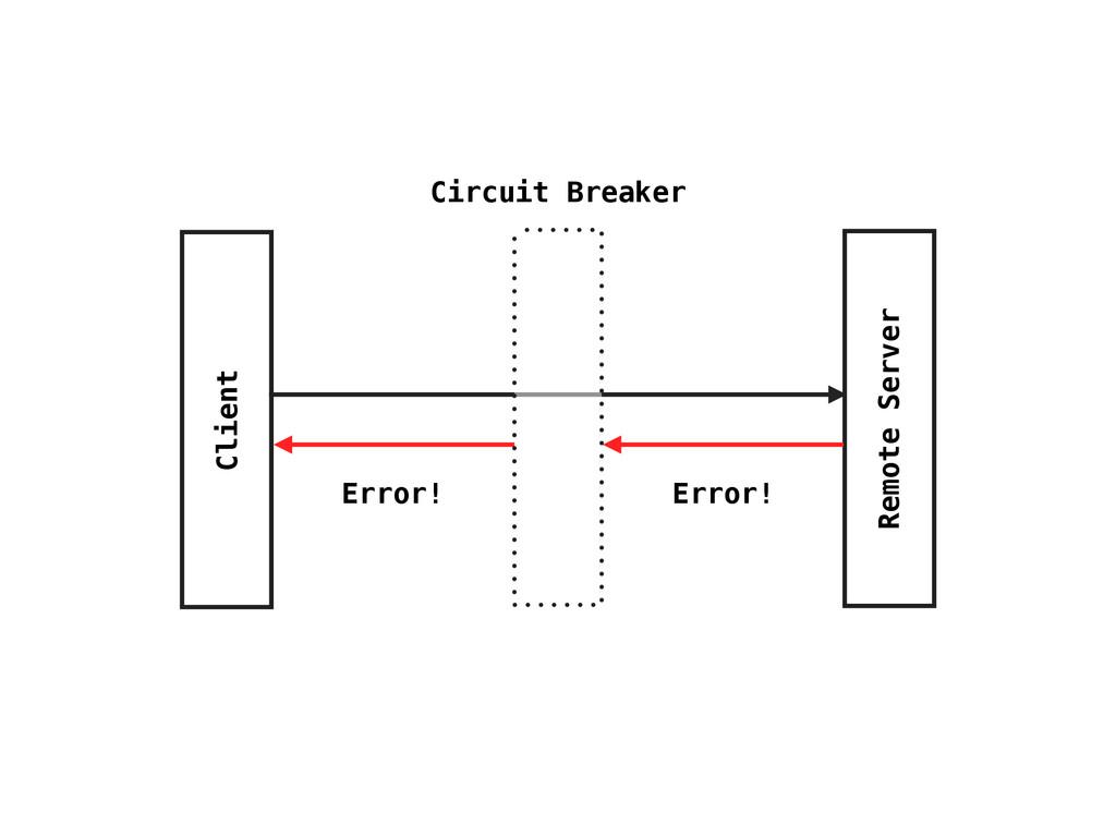 Client Remote Server Circuit Breaker Error! Err...