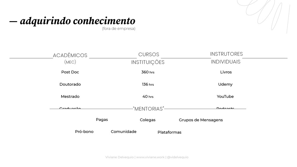 CURSOS INSTITUIÇÕES Especialização 360 hrs Post...