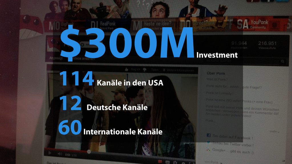 34 $300M Investment 114 Kanäle in den USA 12 De...