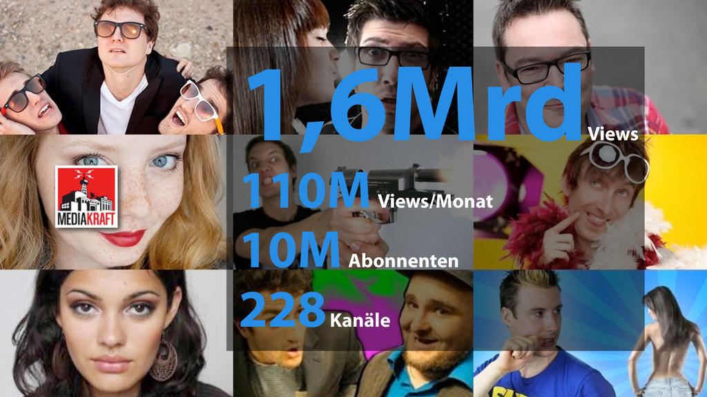 1,6Mrd Views 110M Views/Monat 10M Abonnenten 22...