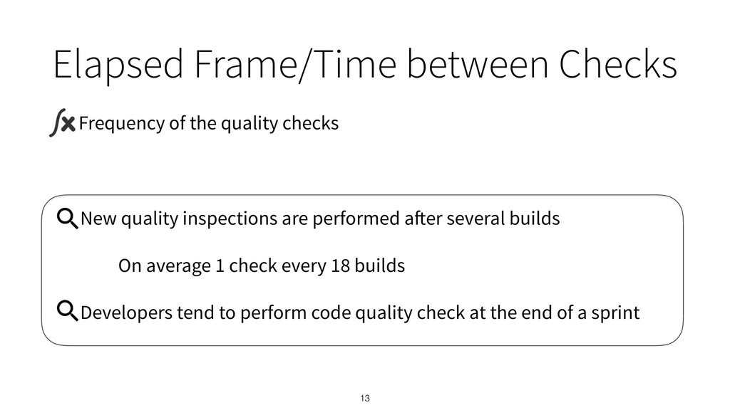 New quality inspections are performed after sev...