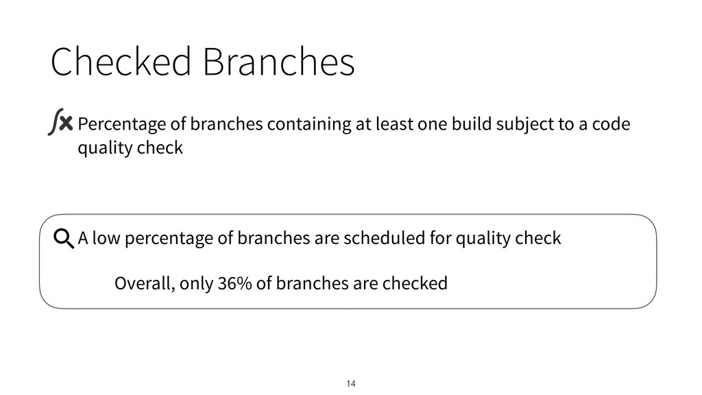 A low percentage of branches are scheduled for ...