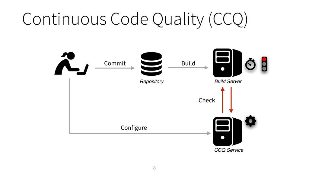 3 Commit Repository Build Check Build Server CC...
