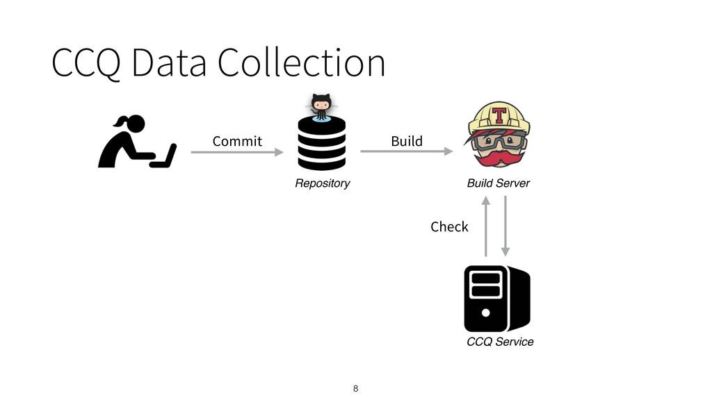 8 Commit Repository Build Check Build Server CC...