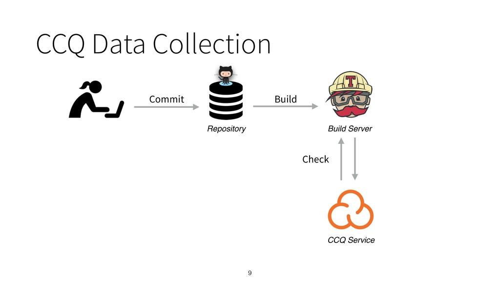 9 Commit Repository Build Check Build Server CC...