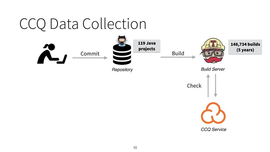 10 Commit Repository Build Check Build Server C...