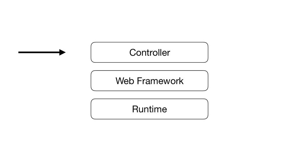Runtime Web Framework Controller