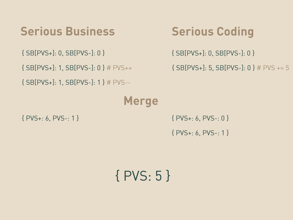 Serious Business { SB[PVS+]: 0, SB[PVS-]: 0 } S...
