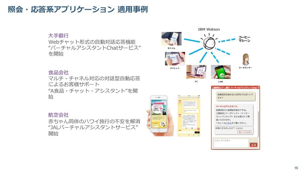 15 照会・応答系アプリケーション 適⽤事例 ⼤⼿銀⾏ Webチャット形式の⾃動対話応答機能 ...