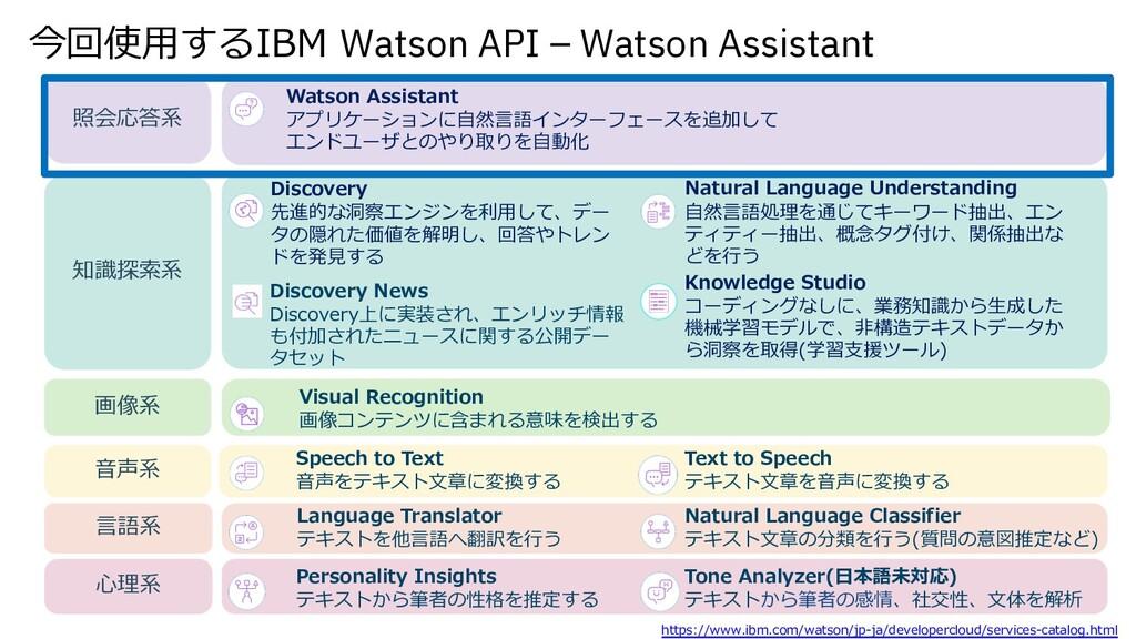 今回使⽤するIBM Watson API – Watson Assistant Watson ...