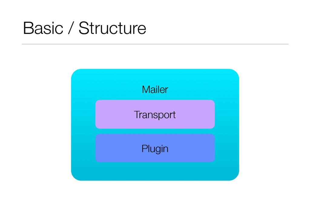 Basic / Structure ! Mailer Transport Plugin