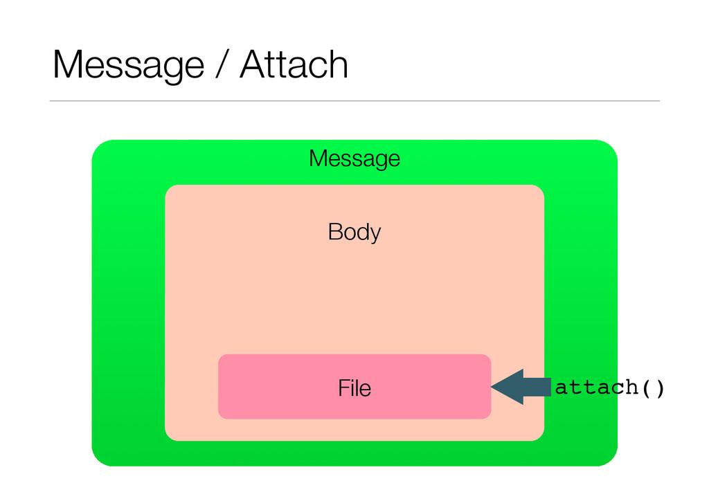 Message / Attach Message ! Body File attach()