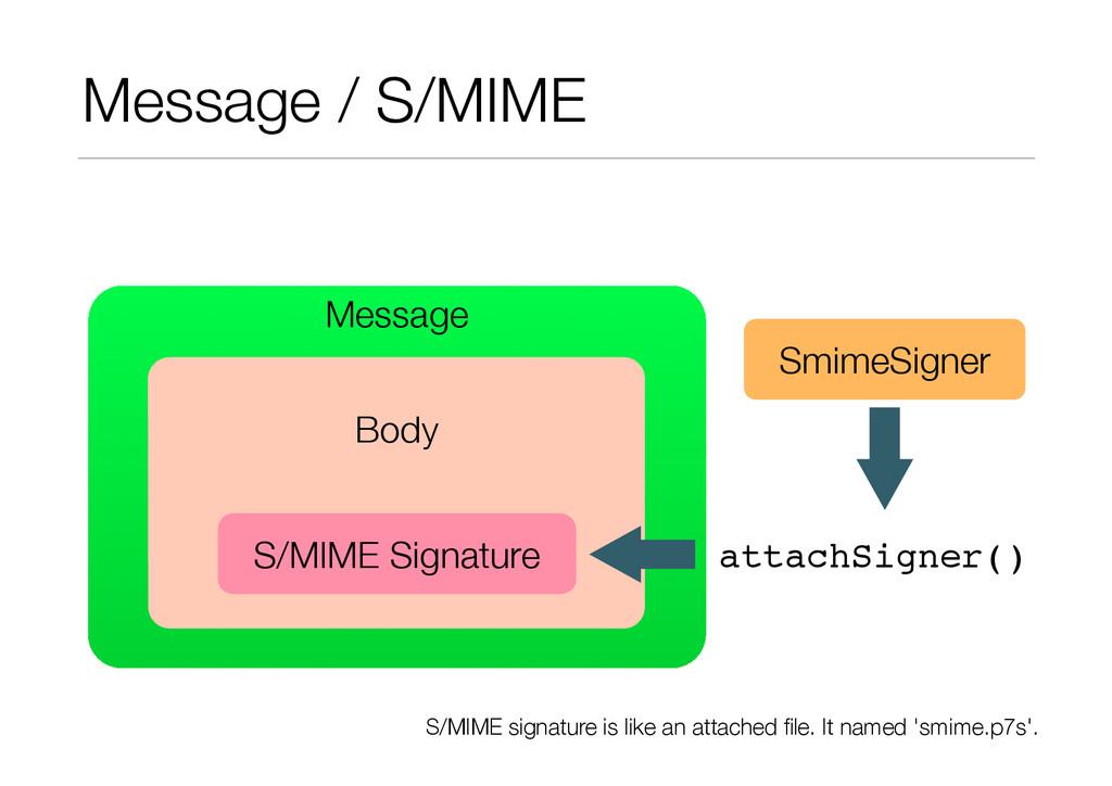Message / S/MIME Message ! Body S/MIME Signatur...