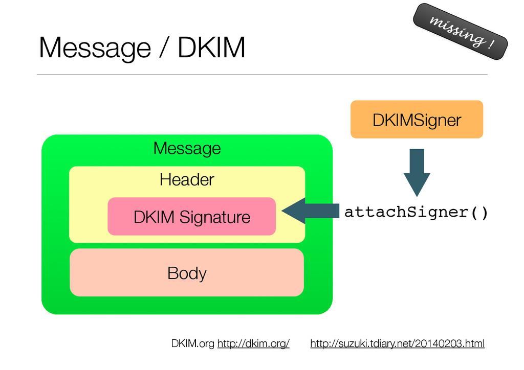 Message / DKIM Message Body attachSigner() DKIM...