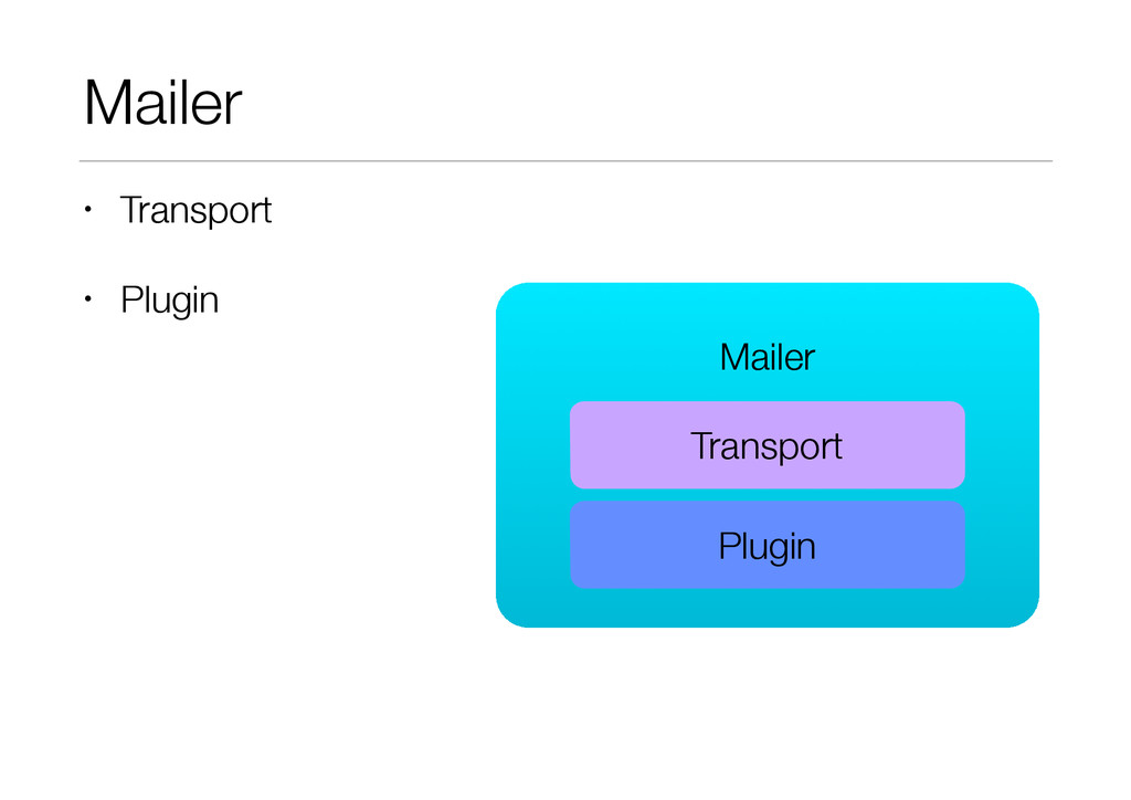 Mailer • Transport • Plugin ! Mailer Transport ...