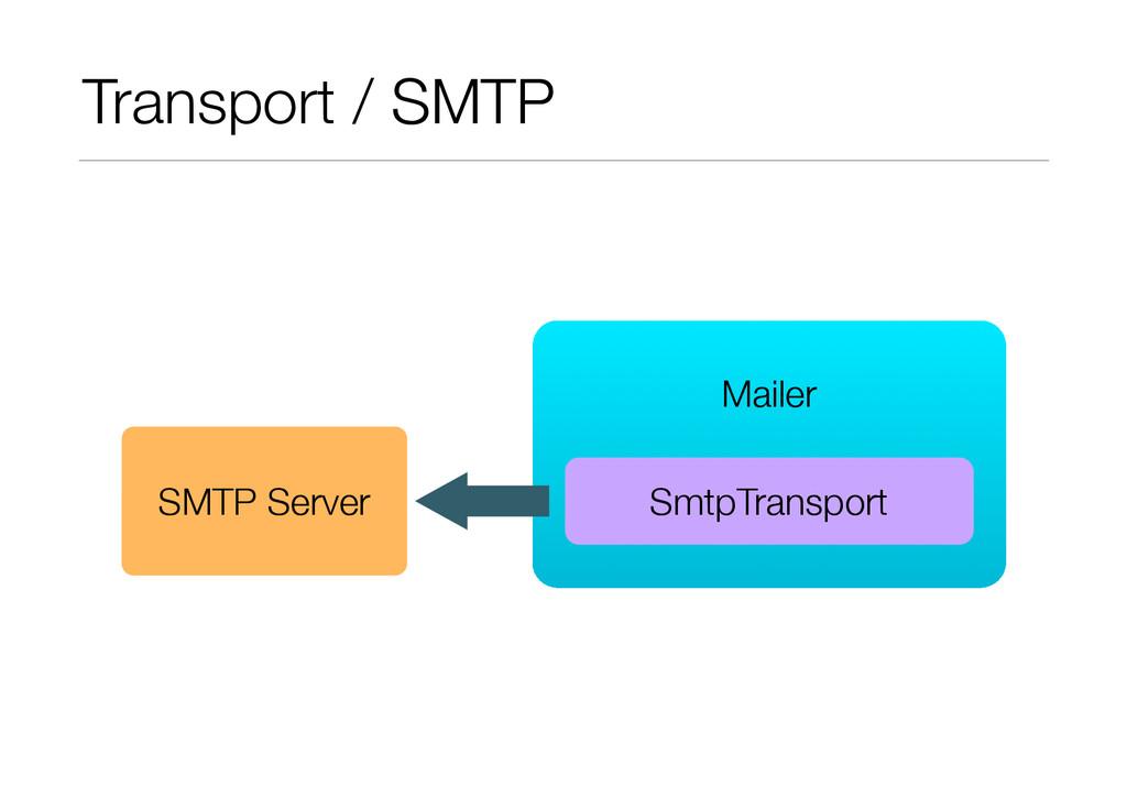 Transport / SMTP ! Mailer SmtpTransport SMTP Se...