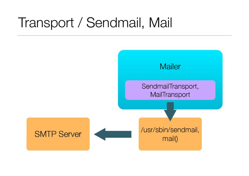 Transport / Sendmail, Mail ! Mailer SendmailTra...