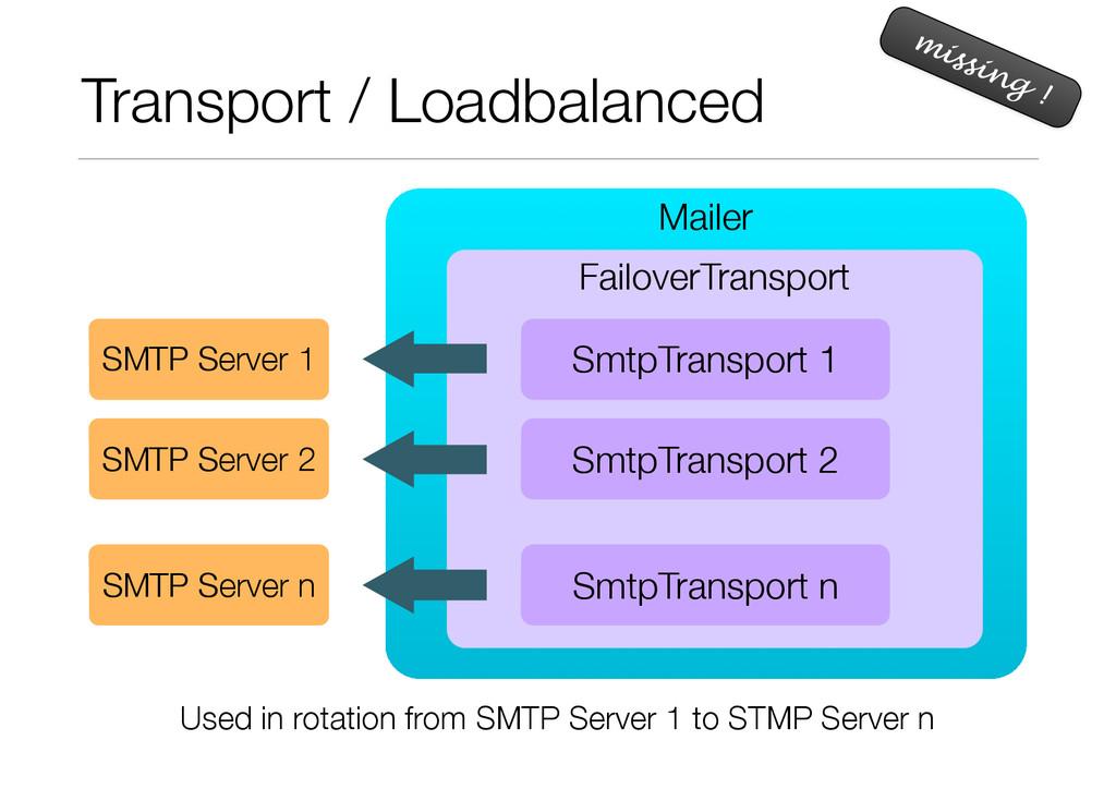 Mailer FailoverTransport Transport / Loadbalanc...