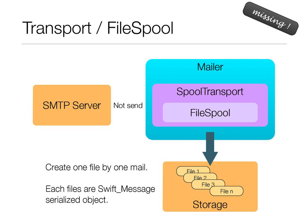 Transport / FileSpool missing ! Mailer SMTP Ser...