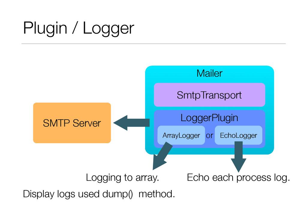 Plugin / Logger Mailer SmtpTransport SMTP Serve...