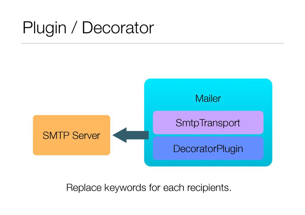 Plugin / Decorator ! Mailer SmtpTransport SMTP ...