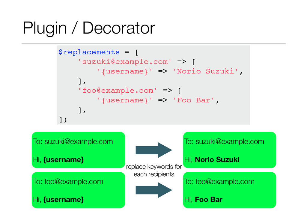 Plugin / Decorator $replacements = [! 'suzuki@e...