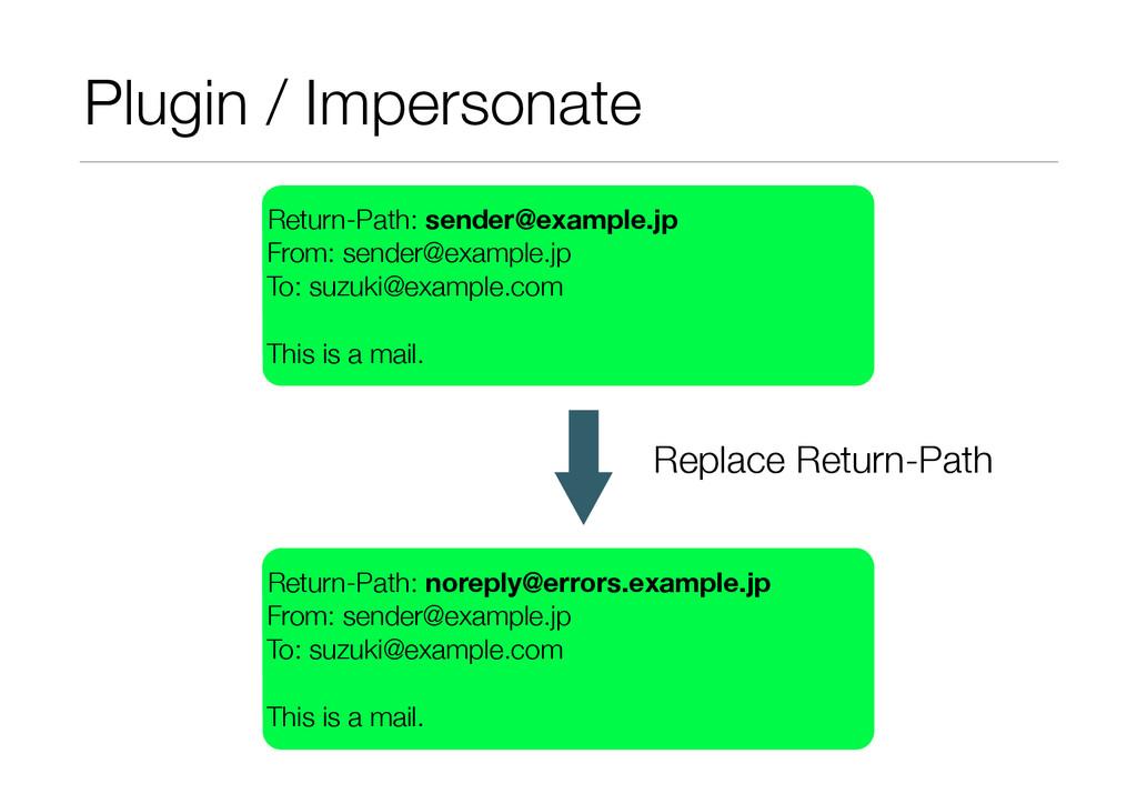 Plugin / Impersonate Return-Path: sender@exampl...