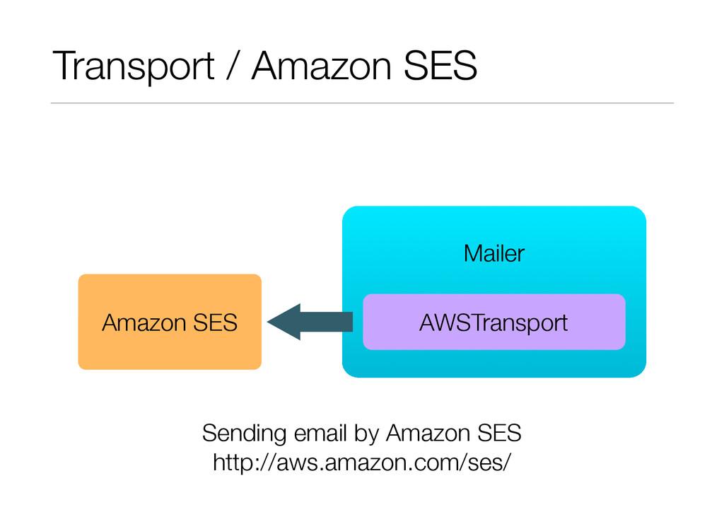 Transport / Amazon SES ! Mailer AWSTransport Am...