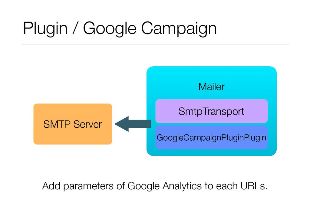 Plugin / Google Campaign ! Mailer SmtpTransport...