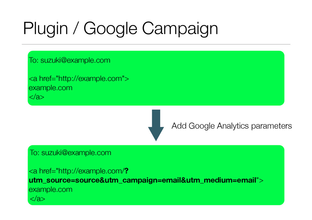 Plugin / Google Campaign To: suzuki@example.com...