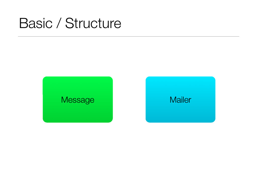 Basic / Structure Message Mailer