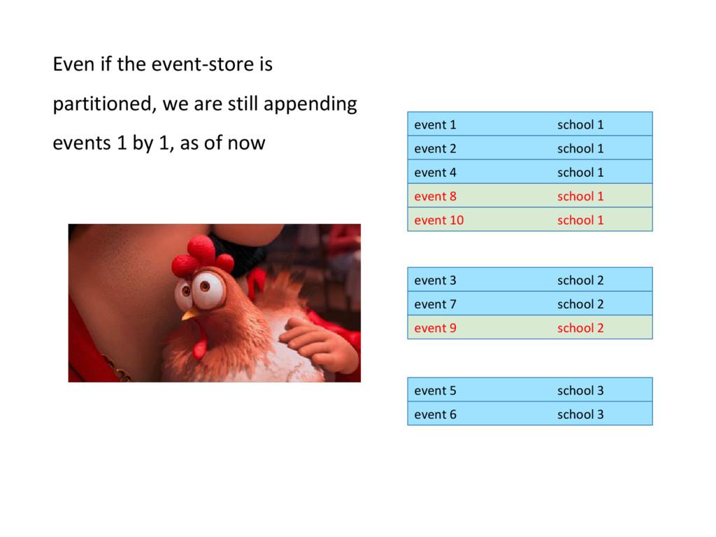 event 1 school 1 event 2 school 1 event 3 schoo...