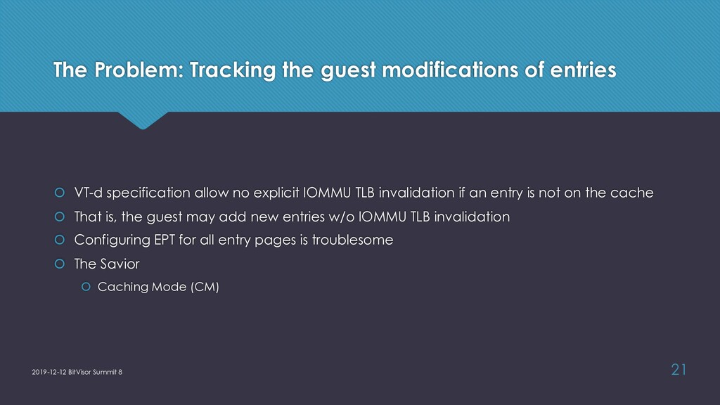 The Problem: Tracking the guest modifications o...