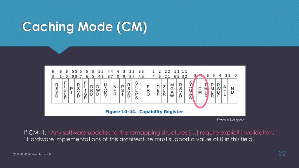 Caching Mode (CM) 2019-12-12 BitVisor Summit 8 ...
