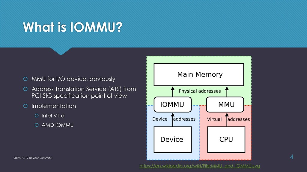 What is IOMMU? š MMU for I/O device, obviously ...