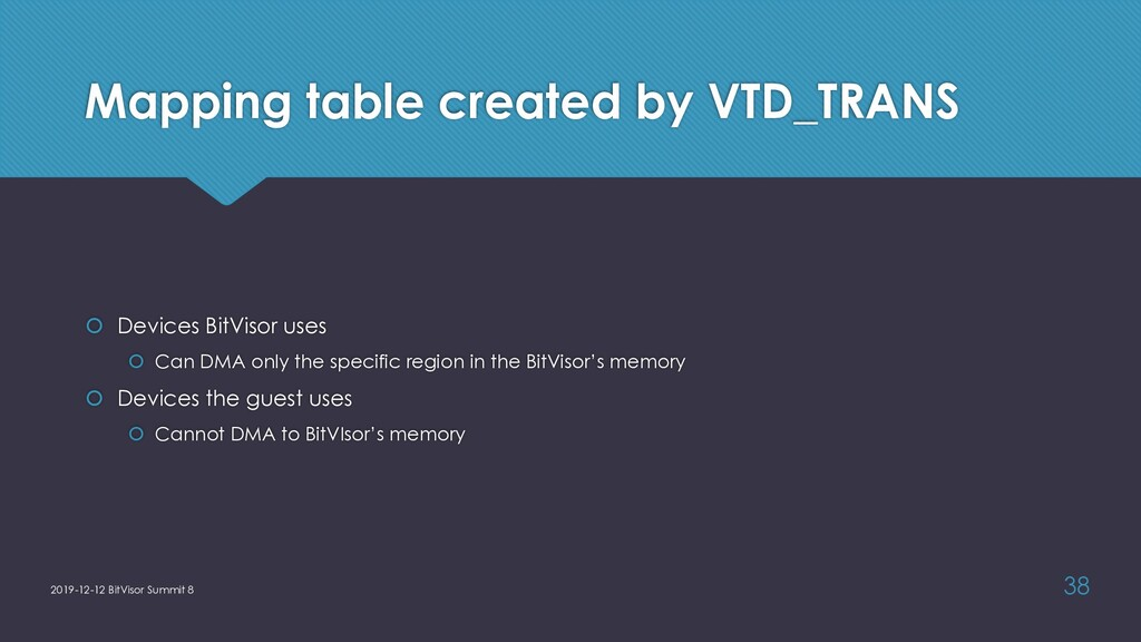 Mapping table created by VTD_TRANS š Devices Bi...