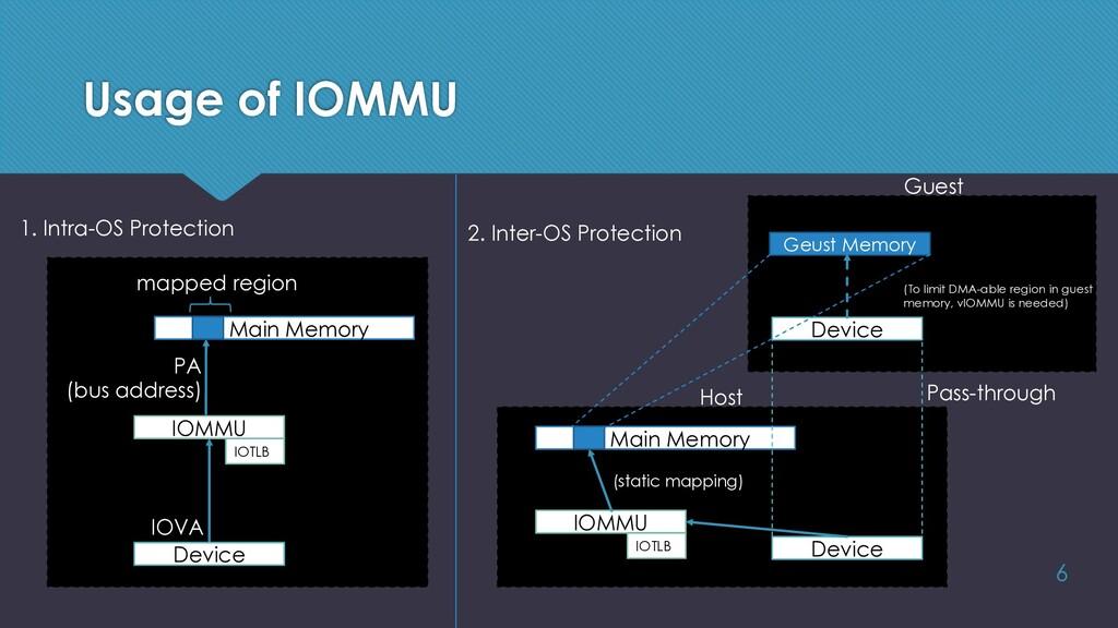 2019-12-12 BitVisor Summit 8 Usage of IOMMU 6 I...