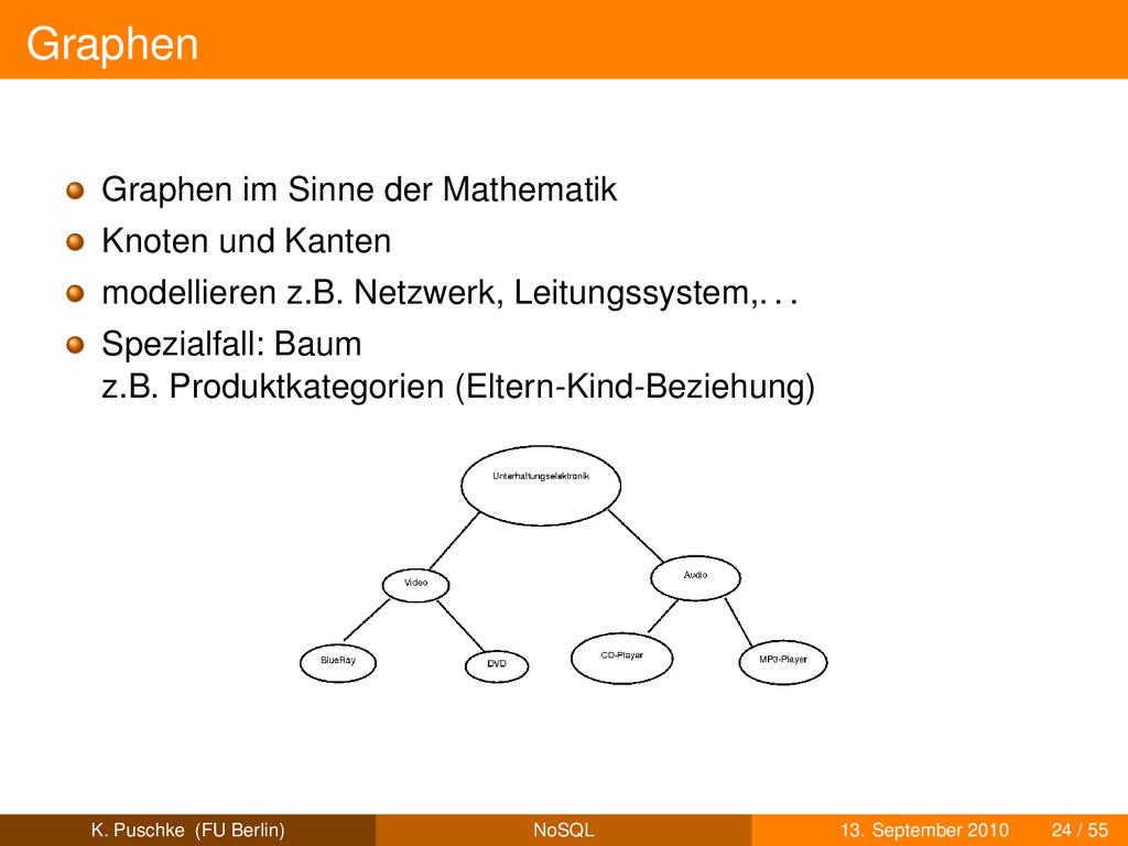 Graphen Graphen im Sinne der Mathematik Knoten ...