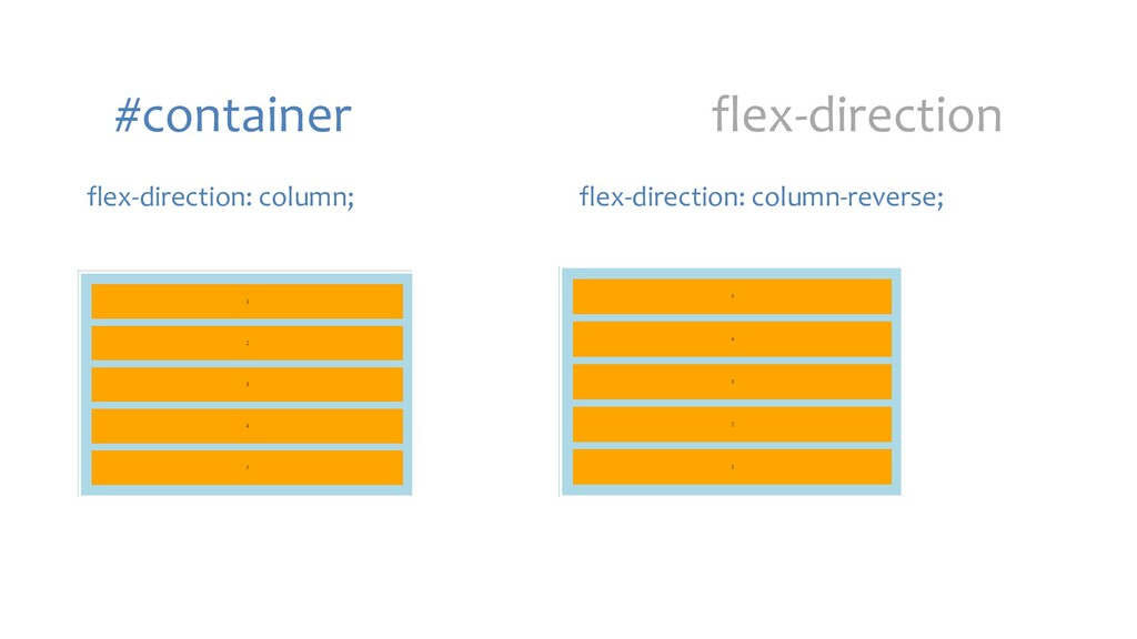 #container flex-direction flex-direction: colum...