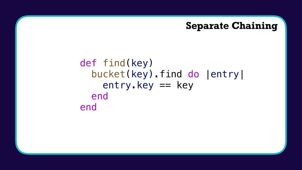 def find(key) bucket(key).find do |entry| entry...