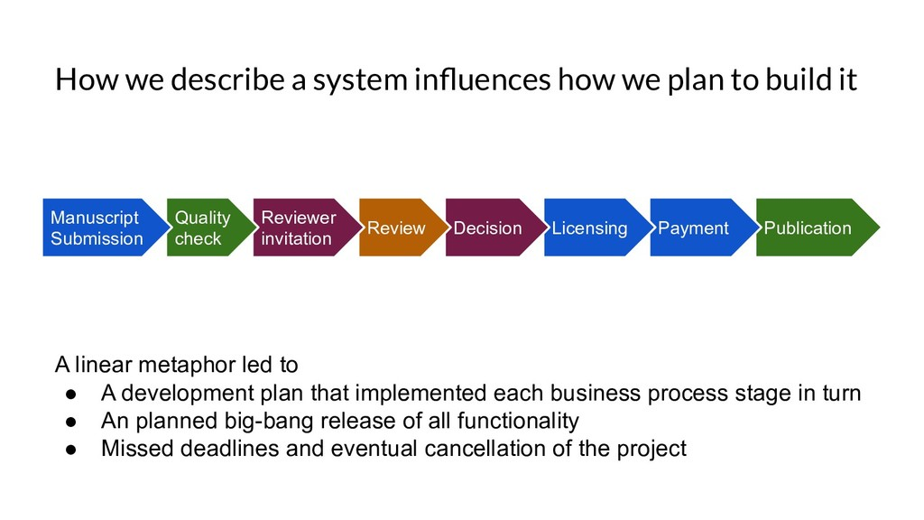 How we describe a system influences how we plan ...