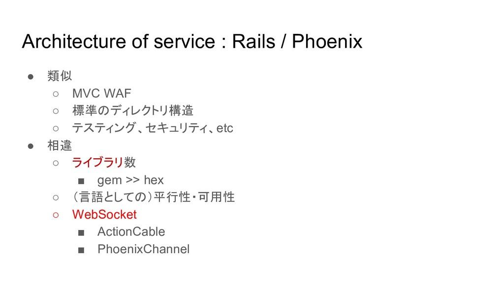 Architecture of service : Rails / Phoenix ● 類似 ...